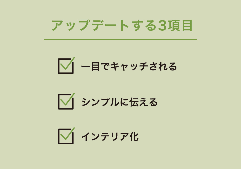 <ブログ>ニューノーマルに向けてパッケージデザイン3つアップデート